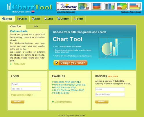 chartool