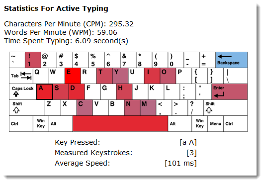 Test and Improve Your Typing Speed in Google Chrome