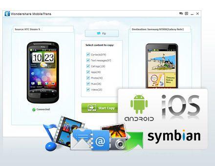 Wondershare MobileTrans