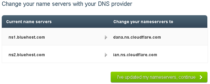 CloudFlare - Update your nameservers