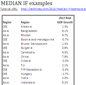MEDIAN IF example