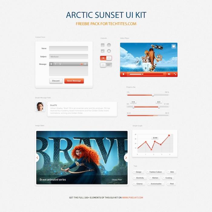 Arctic Sunset Description