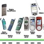 The Brief History of the Mobile Phone