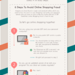 6-steps to avoid Online Shopping Fraud