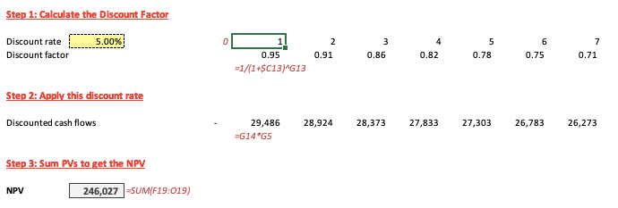 Three steps to calculate NPV in Microsoft Excel using formulae