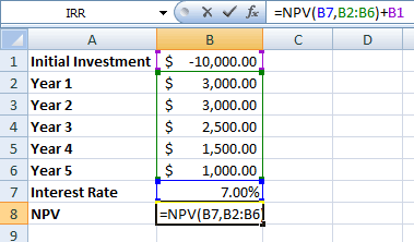 Enter the formula for NPV in B8